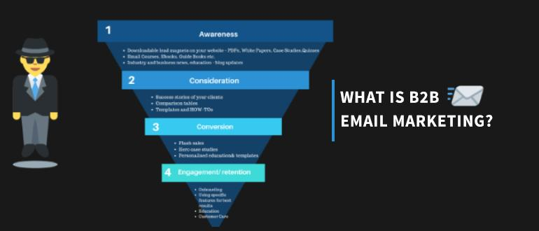 What is B2B Email Marketing